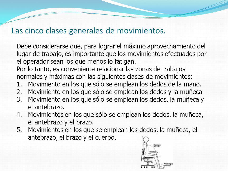 Las cinco clases generales de movimientos. Debe considerarse que, para lograr el máximo aprovechamiento del lugar de trabajo, es importante que los mo
