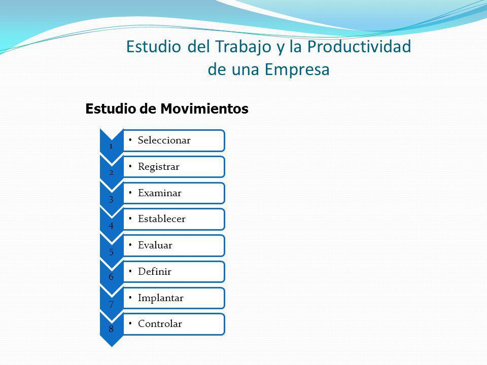 Estudio del Trabajo y la Productividad de una Empresa Estudio de Movimientos 1 Seleccionar 2 Registrar 3 Examinar 4 Establecer 5 Evaluar 6 Definir 7 Implantar 8 Controlar