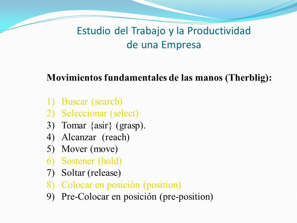 Estudio del Trabajo y la Productividad de una Empresa Movimientos fundamentales de las manos (Therblig): 1)Buscar (search) 2)Seleccionar (select) 3)To