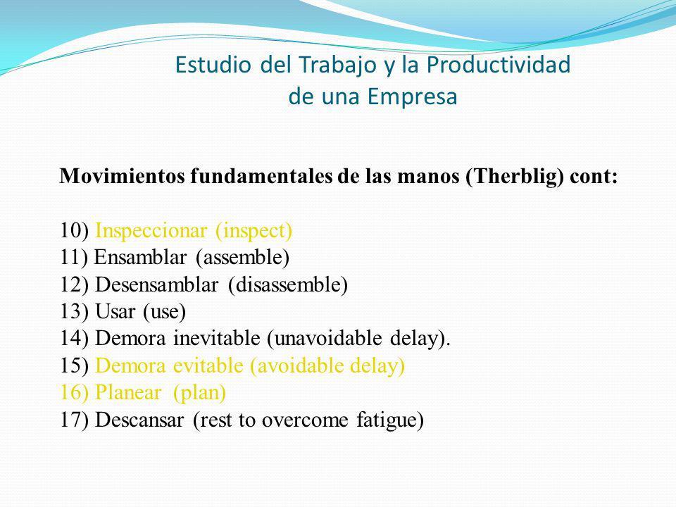 Estudio del Trabajo y la Productividad de una Empresa Movimientos fundamentales de las manos (Therblig) cont: 10) Inspeccionar (inspect) 11) Ensamblar (assemble) 12) Desensamblar (disassemble) 13) Usar (use) 14) Demora inevitable (unavoidable delay).