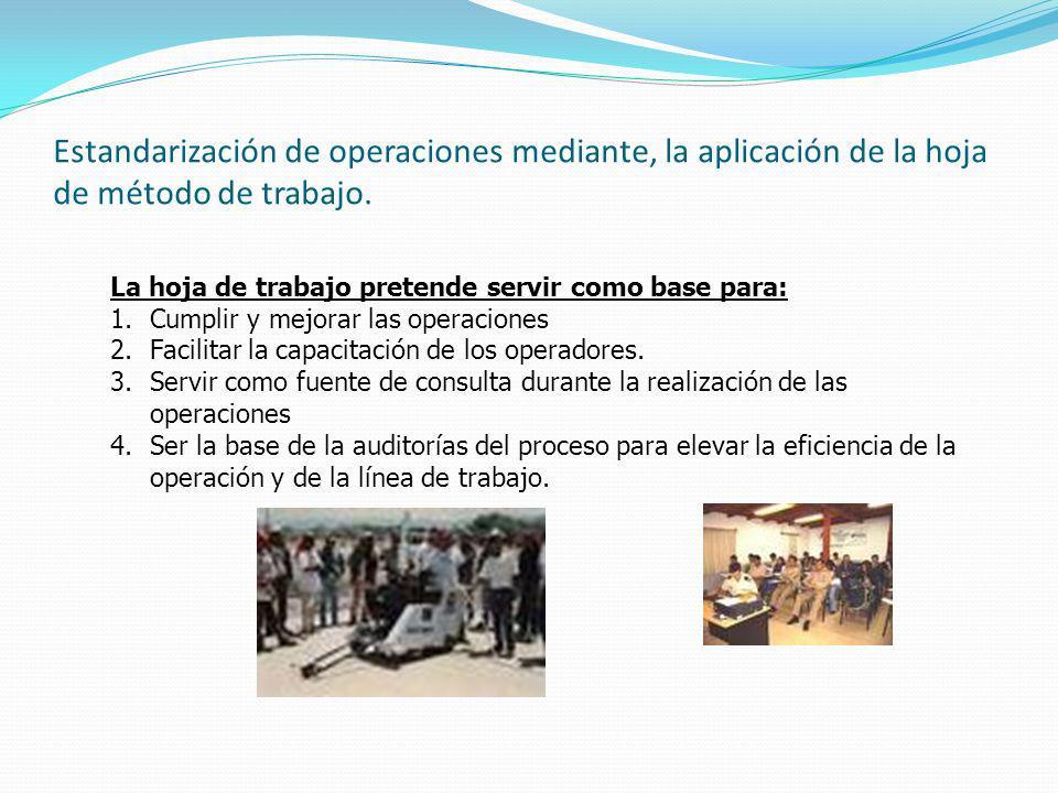 Estandarización de operaciones mediante, la aplicación de la hoja de método de trabajo. La hoja de trabajo pretende servir como base para: 1.Cumplir y