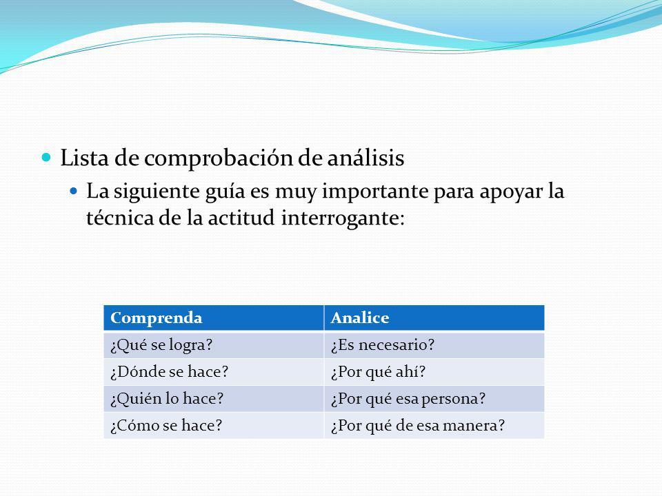 Lista de comprobación de análisis La siguiente guía es muy importante para apoyar la técnica de la actitud interrogante: ComprendaAnalice ¿Qué se logra?¿Es necesario.