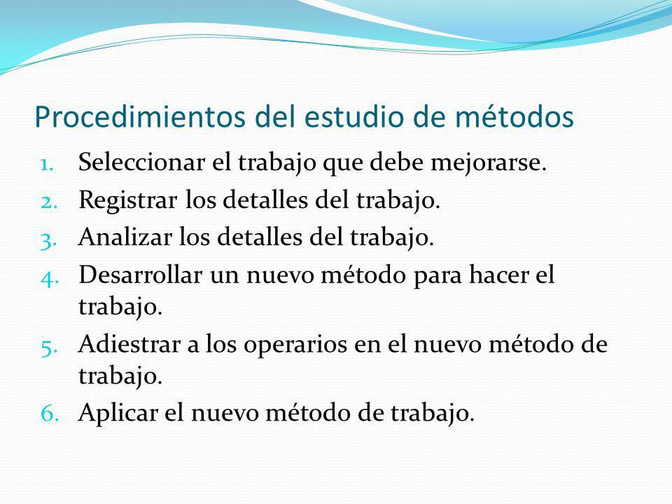 Procedimientos del estudio de métodos 1. Seleccionar el trabajo que debe mejorarse. 2. Registrar los detalles del trabajo. 3. Analizar los detalles de