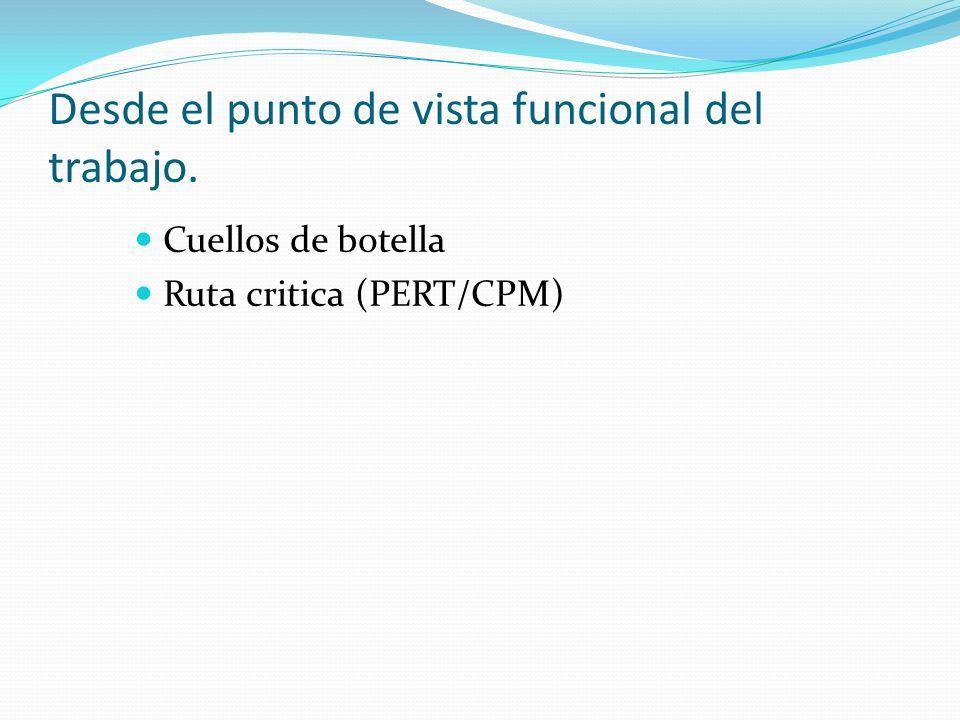 Desde el punto de vista funcional del trabajo. Cuellos de botella Ruta critica (PERT/CPM)