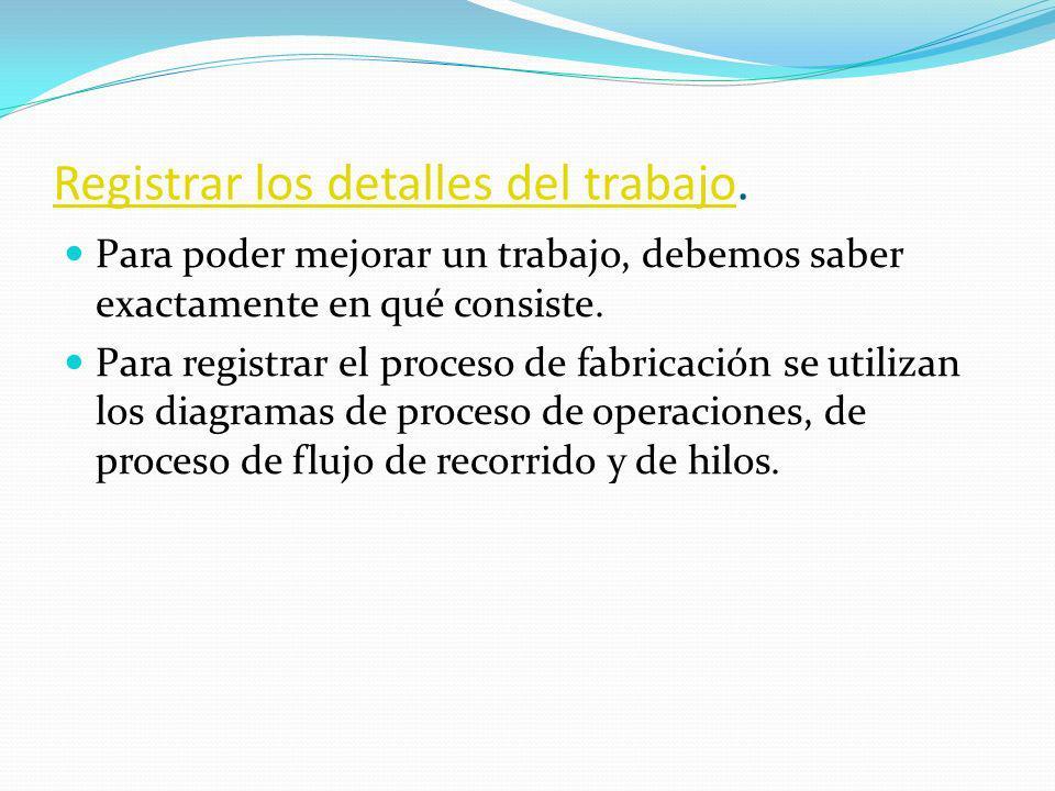Registrar los detalles del trabajoRegistrar los detalles del trabajo.