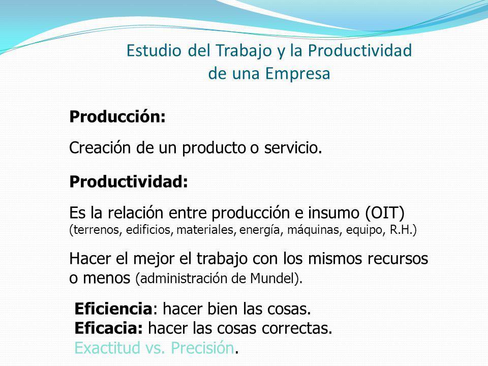 Estudio del Trabajo y la Productividad de una Empresa Producción: Creación de un producto o servicio. Productividad: Es la relación entre producción e
