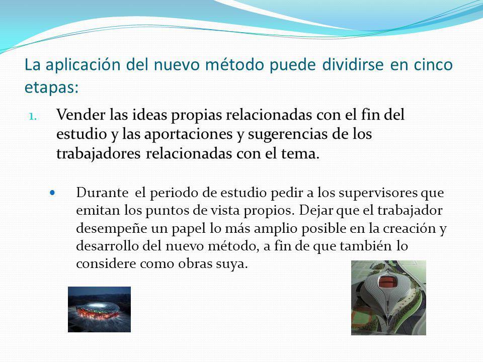 La aplicación del nuevo método puede dividirse en cinco etapas: 1. Vender las ideas propias relacionadas con el fin del estudio y las aportaciones y s