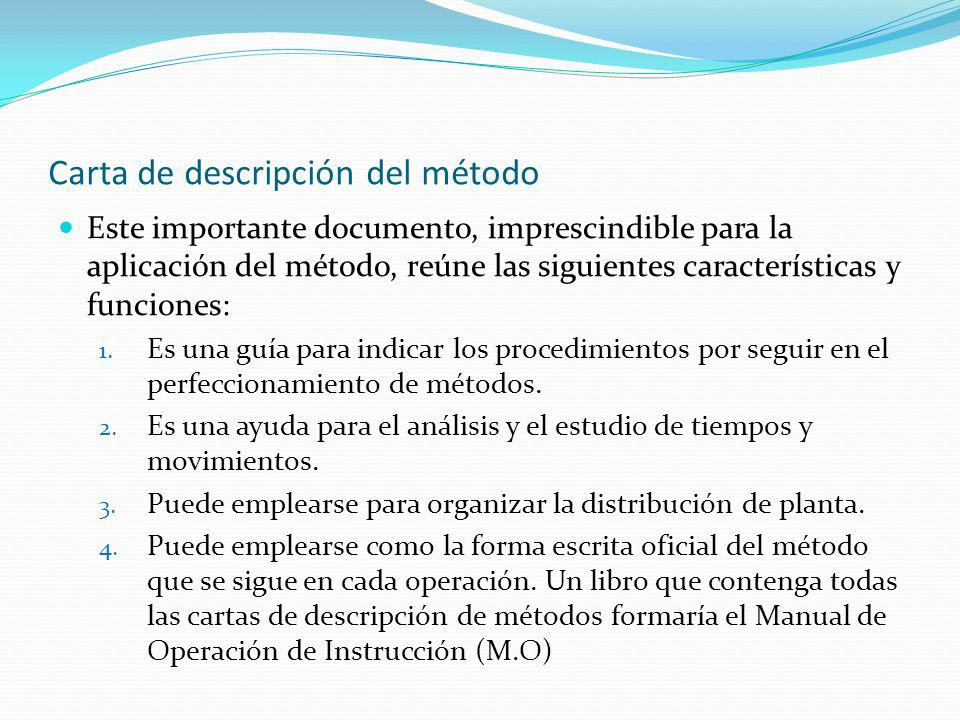 Carta de descripción del método Este importante documento, imprescindible para la aplicación del método, reúne las siguientes características y funciones: 1.