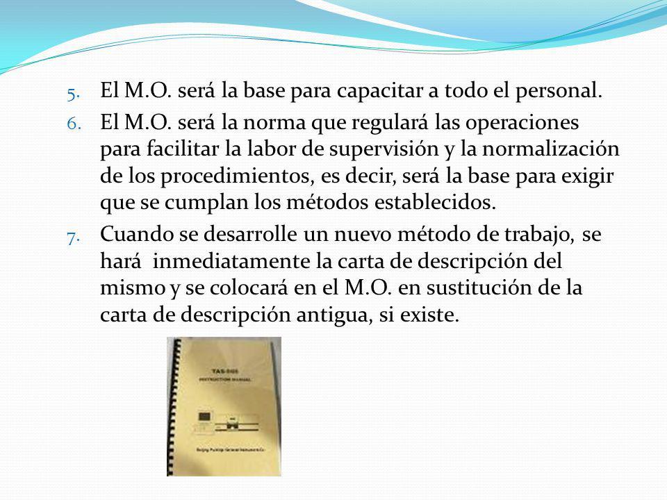 5. El M.O. será la base para capacitar a todo el personal. 6. El M.O. será la norma que regulará las operaciones para facilitar la labor de supervisió
