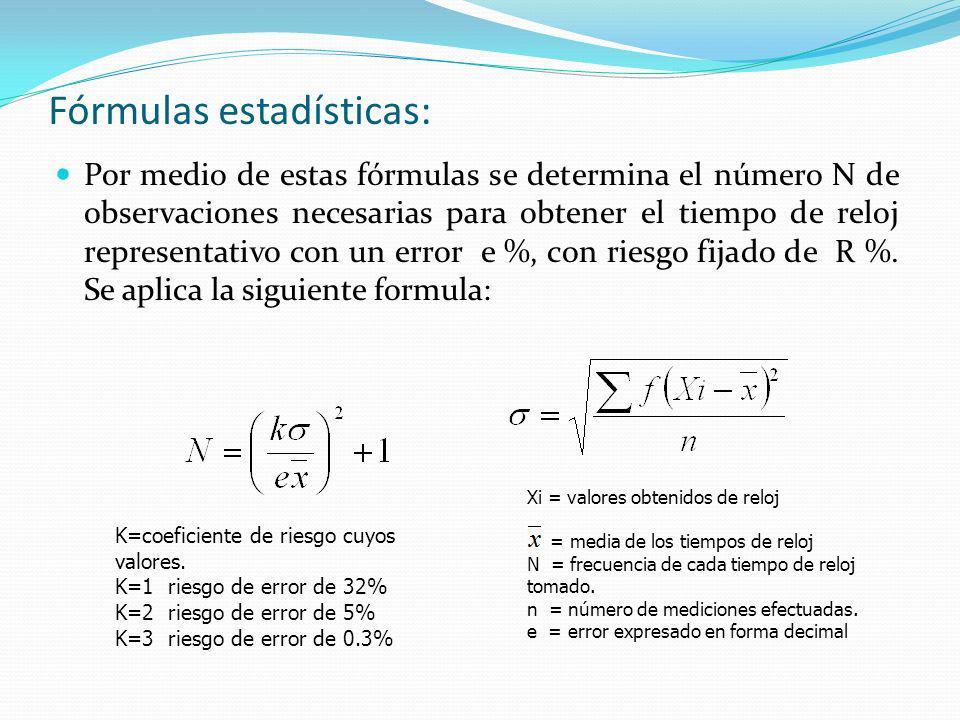 Fórmulas estadísticas: Por medio de estas fórmulas se determina el número N de observaciones necesarias para obtener el tiempo de reloj representativo con un error e %, con riesgo fijado de R %.