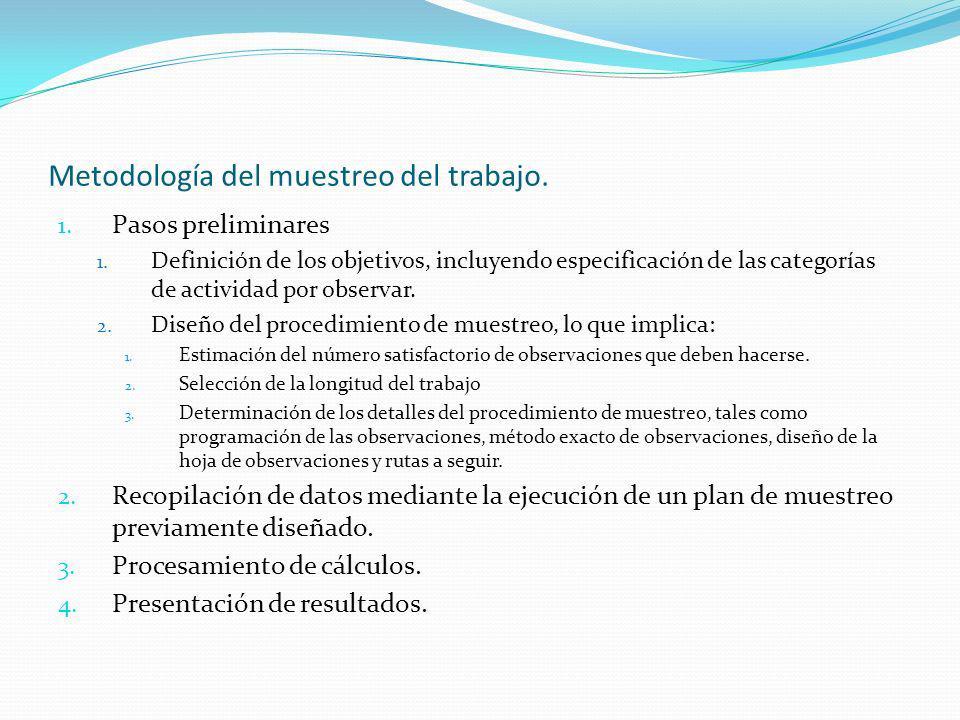 Metodología del muestreo del trabajo. 1. Pasos preliminares 1. Definición de los objetivos, incluyendo especificación de las categorías de actividad p