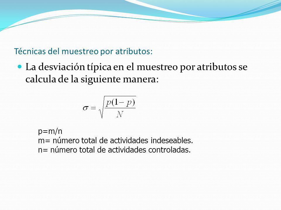 Técnicas del muestreo por atributos: La desviación típica en el muestreo por atributos se calcula de la siguiente manera: p=m/n m= número total de actividades indeseables.