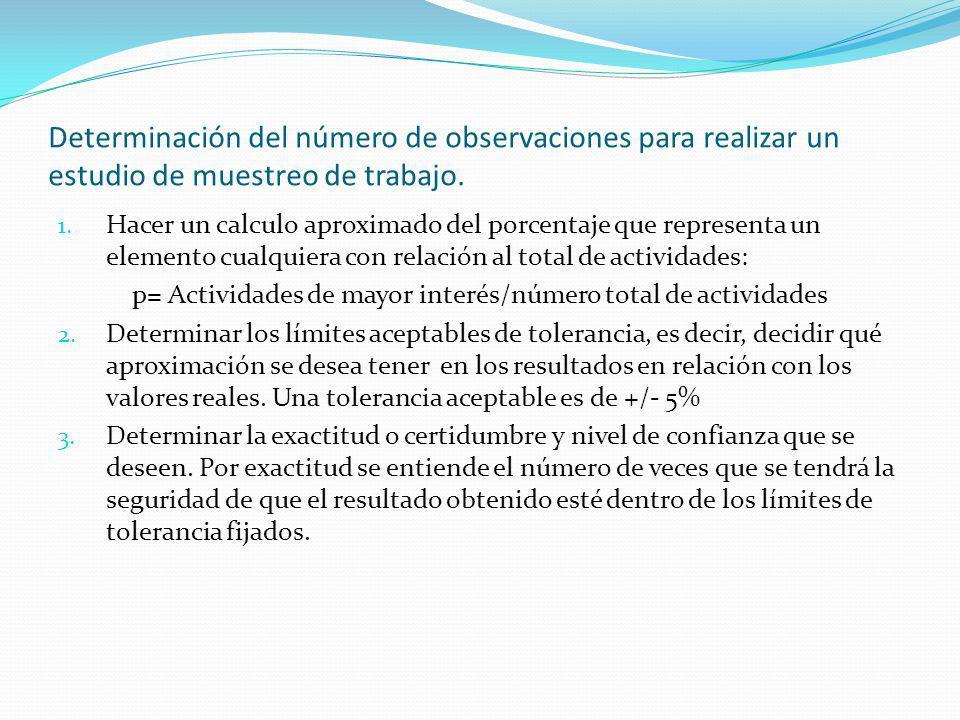 Determinación del número de observaciones para realizar un estudio de muestreo de trabajo.