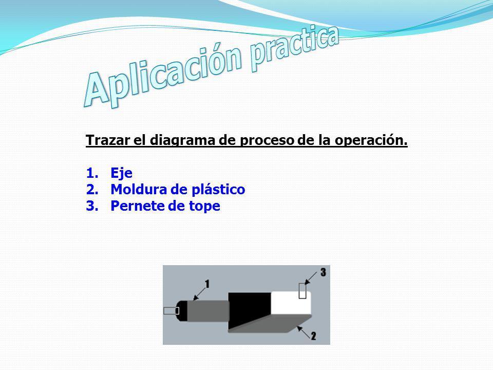 Trazar el diagrama de proceso de la operación. 1.Eje 2.Moldura de plástico 3.Pernete de tope