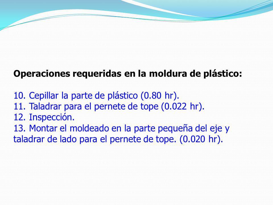 Operaciones requeridas en la moldura de plástico: 10.