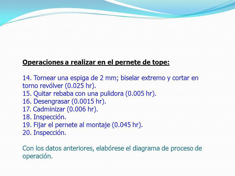 Operaciones a realizar en el pernete de tope: 14.