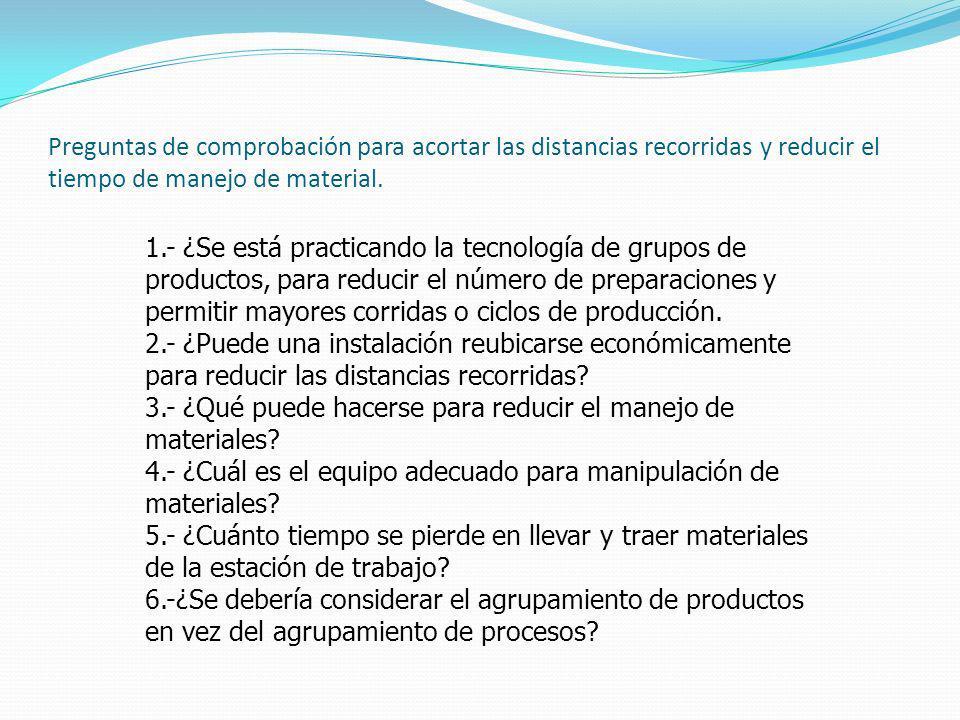 Preguntas de comprobación para acortar las distancias recorridas y reducir el tiempo de manejo de material. 1.- ¿Se está practicando la tecnología de