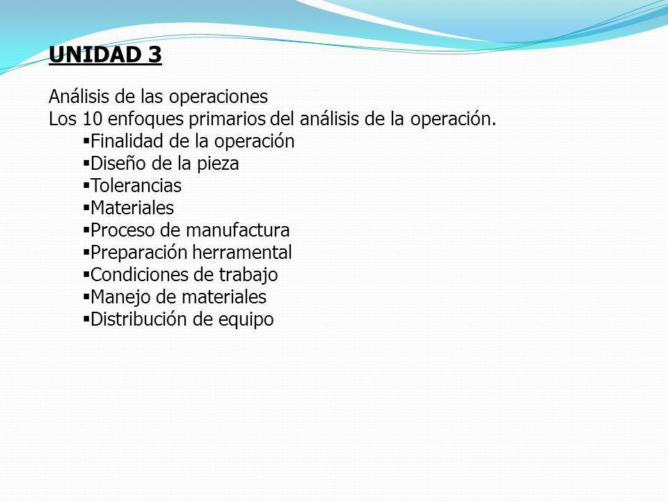 UNIDAD 3 Análisis de las operaciones Los 10 enfoques primarios del análisis de la operación. Finalidad de la operación Diseño de la pieza Tolerancias