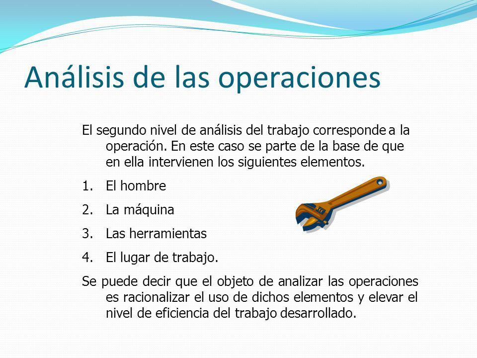 Análisis de las operaciones El segundo nivel de análisis del trabajo corresponde a la operación. En este caso se parte de la base de que en ella inter