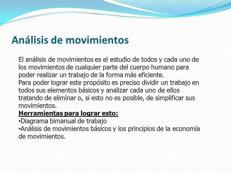 Análisis de movimientos El análisis de movimientos es el estudio de todos y cada uno de los movimientos de cualquier parte del cuerpo humano para poder realizar un trabajo de la forma más eficiente.