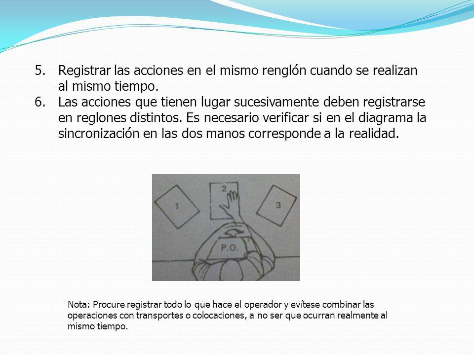 5.Registrar las acciones en el mismo renglón cuando se realizan al mismo tiempo. 6.Las acciones que tienen lugar sucesivamente deben registrarse en re