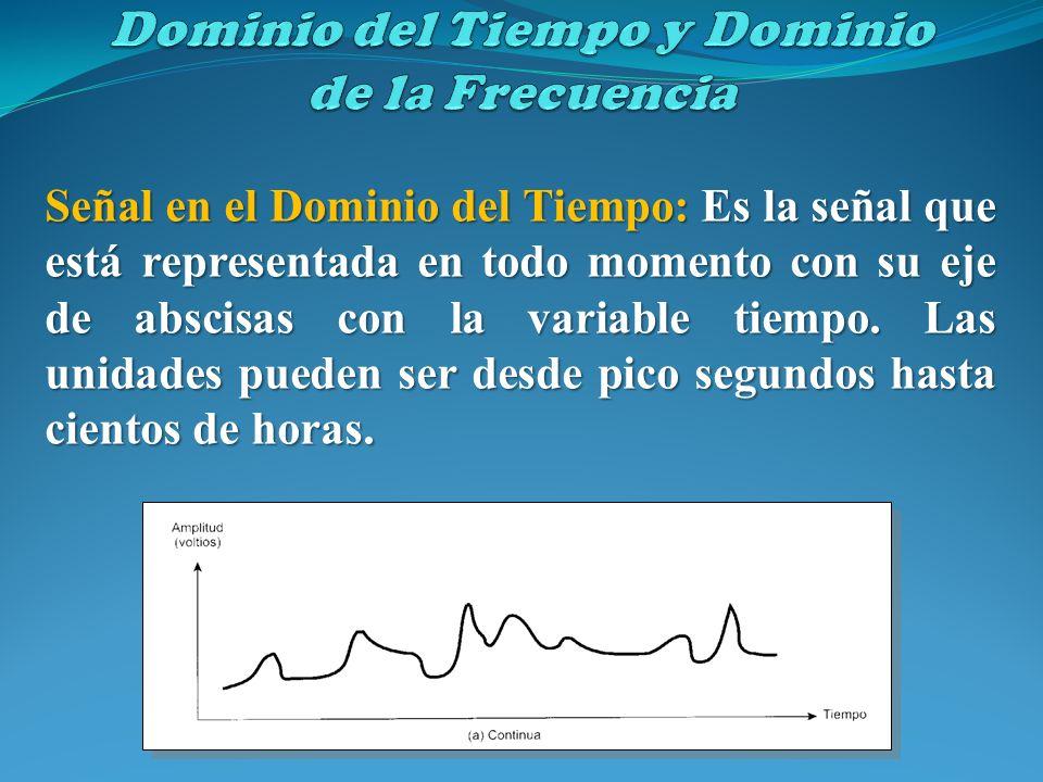 Señal en el Dominio del Tiempo: Es la señal que está representada en todo momento con su eje de abscisas con la variable tiempo. Las unidades pueden s