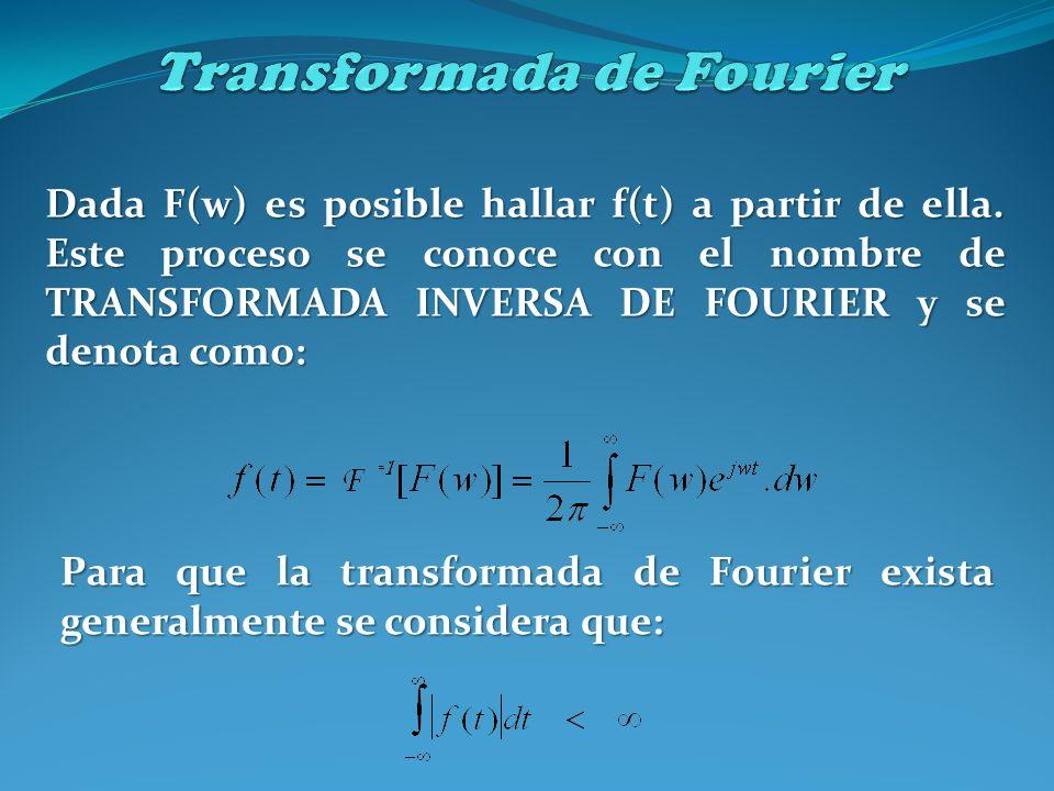 Dada F(w) es posible hallar f(t) a partir de ella. Este proceso se conoce con el nombre de TRANSFORMADA INVERSA DE FOURIER y se denota como: Para que