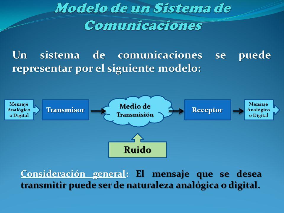Un sistema de comunicaciones se puede representar por el siguiente modelo: TransmisorReceptor Medio de Transmisión Mensaje Analógico o Digital Mensaje