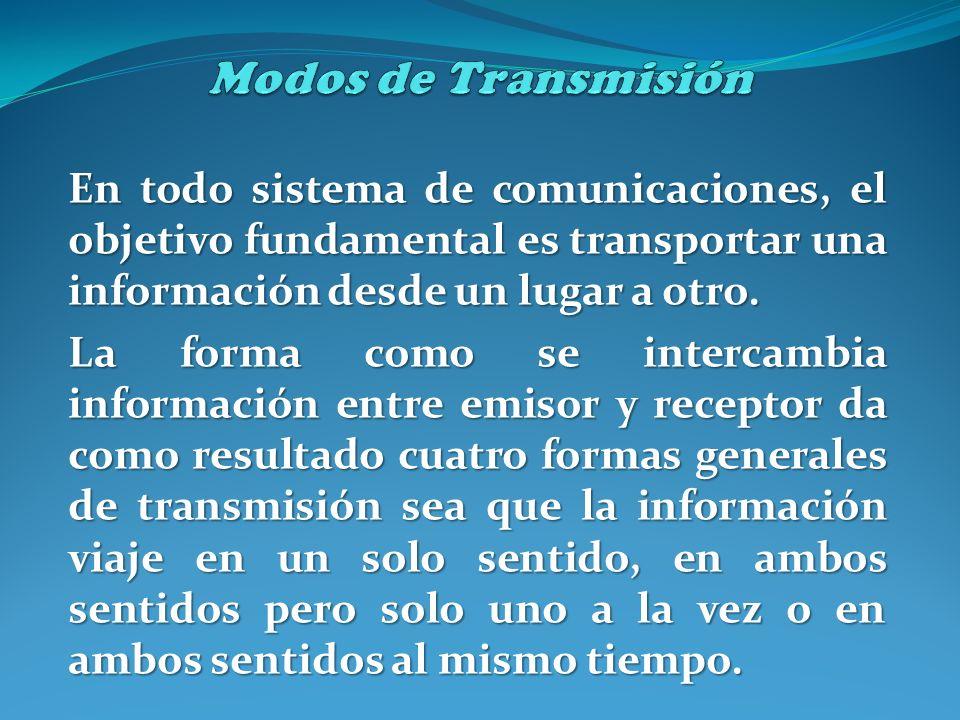 En todo sistema de comunicaciones, el objetivo fundamental es transportar una información desde un lugar a otro. La forma como se intercambia informac