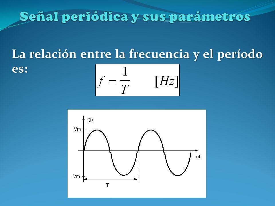 La relación entre la frecuencia y el período es: