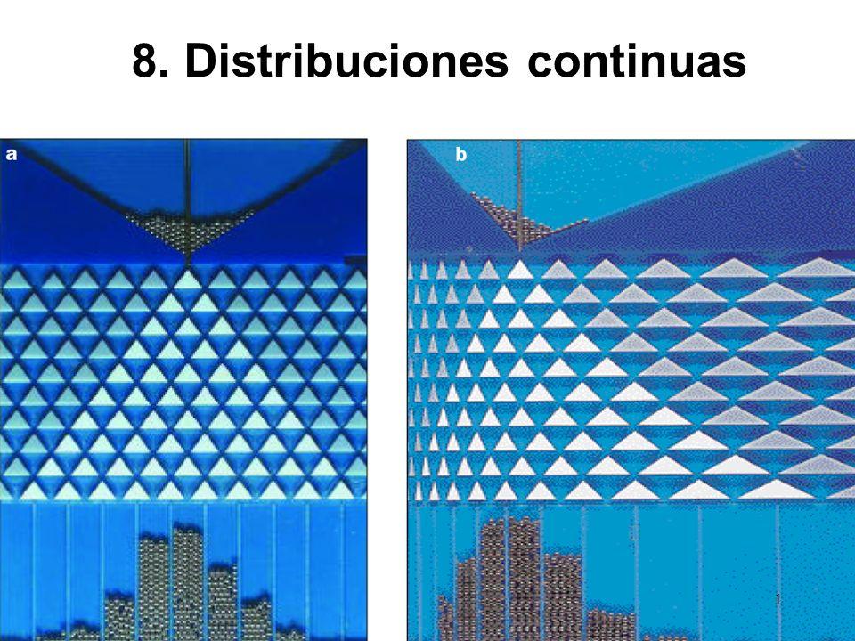 8. Distribuciones continuas 1