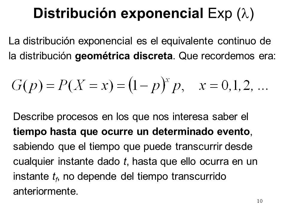 Distribución exponencial Exp ( ) La distribución exponencial es el equivalente continuo de la distribución geométrica discreta. Que recordemos era: De