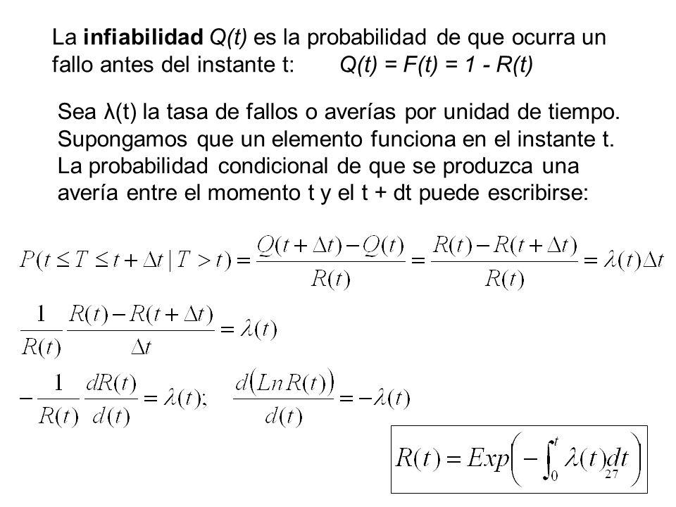 La infiabilidad Q(t) es la probabilidad de que ocurra un fallo antes del instante t: Q(t) = F(t) = 1 - R(t) Sea λ(t) la tasa de fallos o averías por u