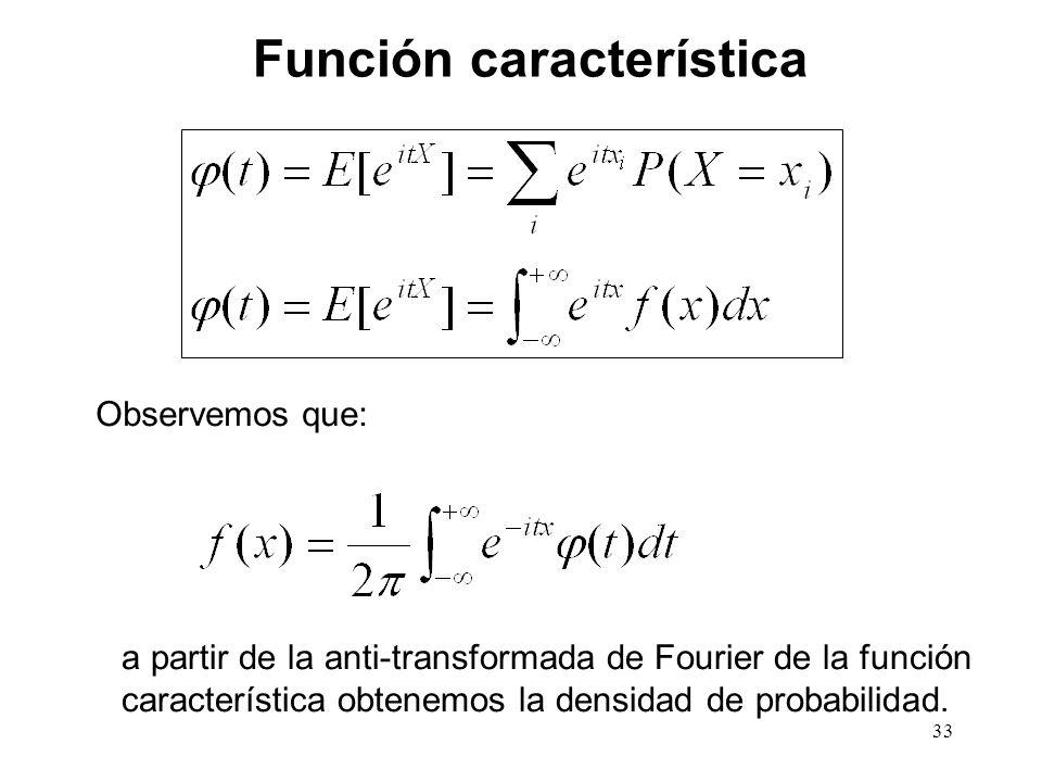 Función característica Observemos que: a partir de la anti-transformada de Fourier de la función característica obtenemos la densidad de probabilidad.