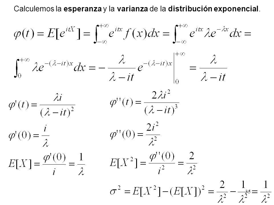 Calculemos la esperanza y la varianza de la distribución exponencial. 35