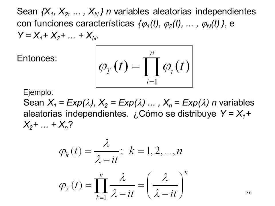 Sean {X 1, X 2,..., X N } n variables aleatorias independientes con funciones características { 1 (t), 2 (t),..., N (t) }, e Y = X 1 + X 2 +... + X N.