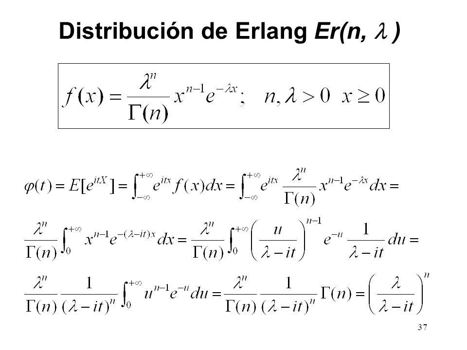 Distribución de Erlang Er(n, ) 37