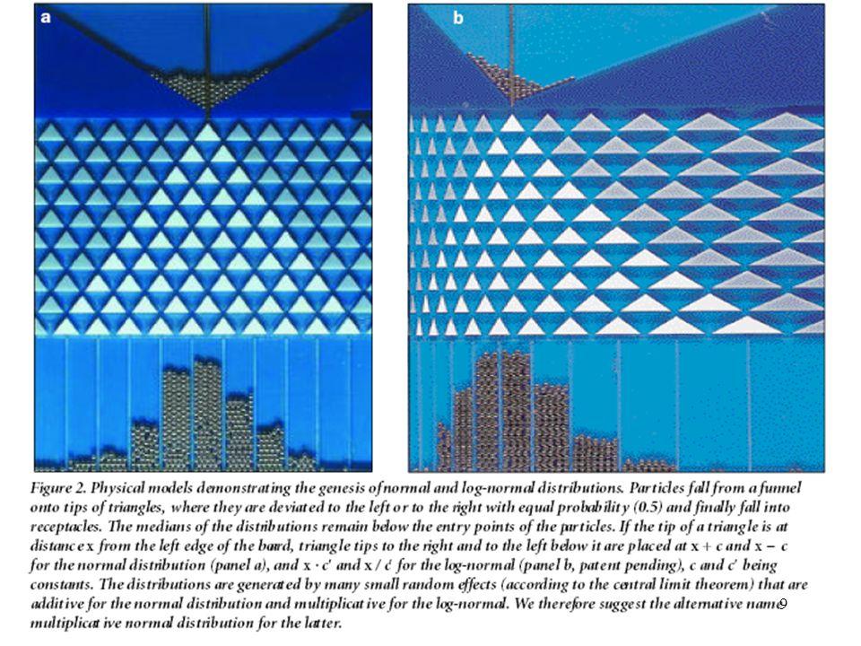 Distribución exponencial Exp ( ) La distribución exponencial es el equivalente continuo de la distribución geométrica discreta.