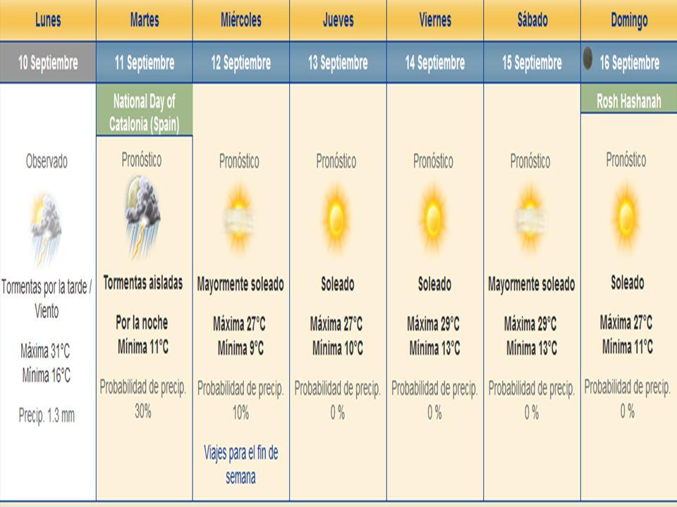 Tarea Escriban un pronostico de 7 días de tu pais 1.El tiempo 2.La temperatura 3.Buen tiempo / Mal tiempo http://www.weather.com/ http://espanol.weath