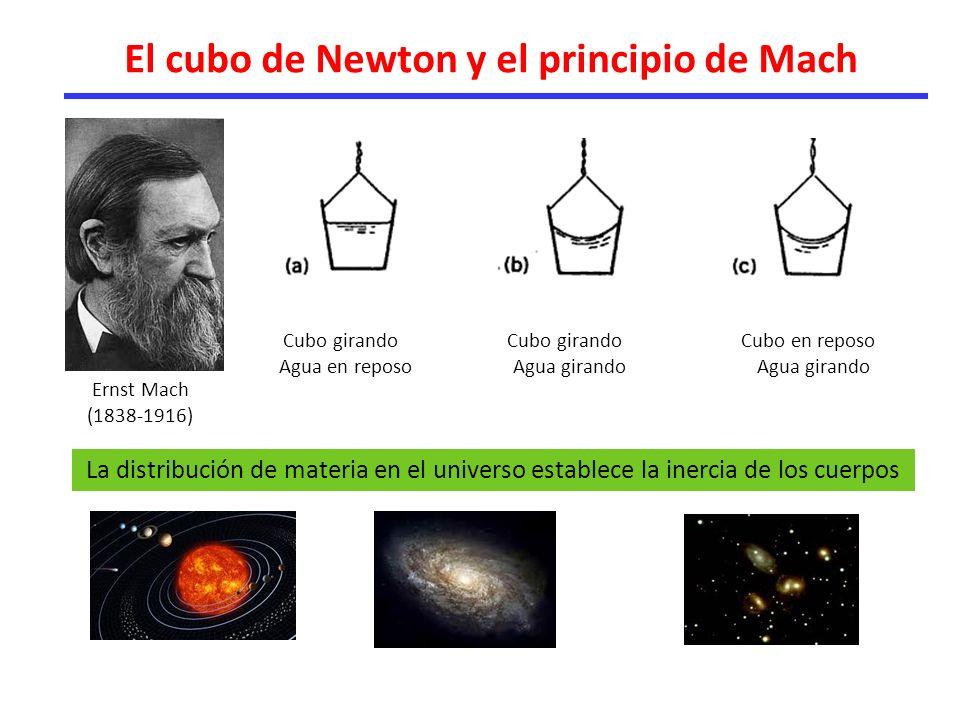 El cubo de Newton y el principio de Mach Cubo girando Agua en reposo Cubo en reposo Agua girando Cubo girando Agua girando Ernst Mach (1838-1916) La distribución de materia en el universo establece la inercia de los cuerpos