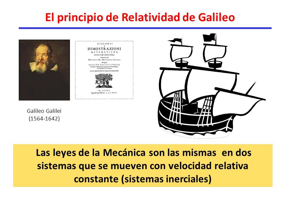 El principio de Relatividad de Galileo Galileo Galilei (1564-1642) Las leyes de la Mecánica son las mismas en dos sistemas que se mueven con velocidad relativa constante (sistemas inerciales)