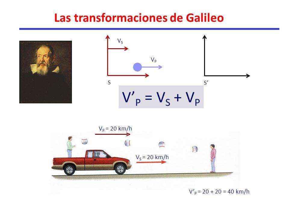 Las transformaciones de Galileo V P = V S + V P VSVS VPVP S S V S = 20 km/h V P = 20 km/h V P = 20 + 20 = 40 km/h