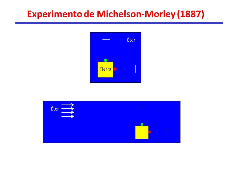 Experimento de Michelson-Morley (1887) Éter Tierra