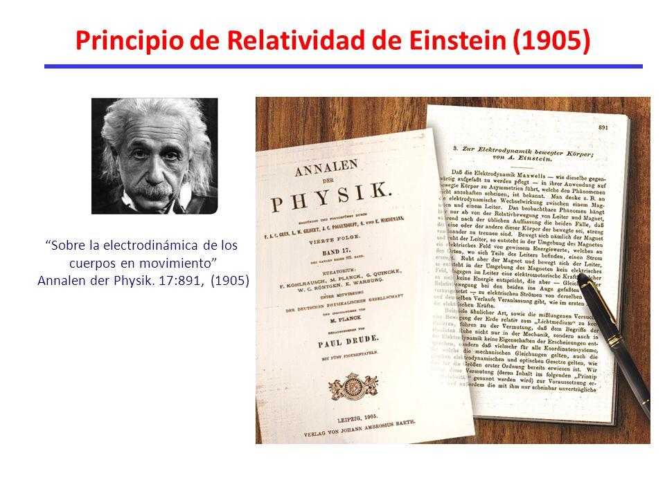 Principio de Relatividad de Einstein (1905) Sobre la electrodinámica de los cuerpos en movimiento Annalen der Physik.
