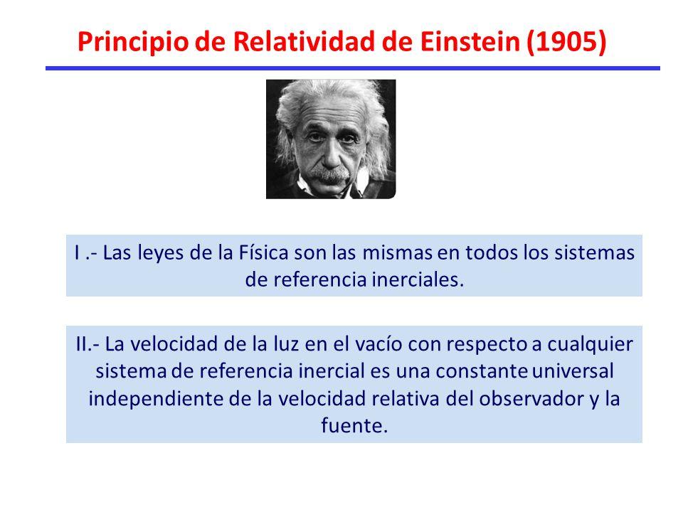 Principio de Relatividad de Einstein (1905) I.- Las leyes de la Física son las mismas en todos los sistemas de referencia inerciales.