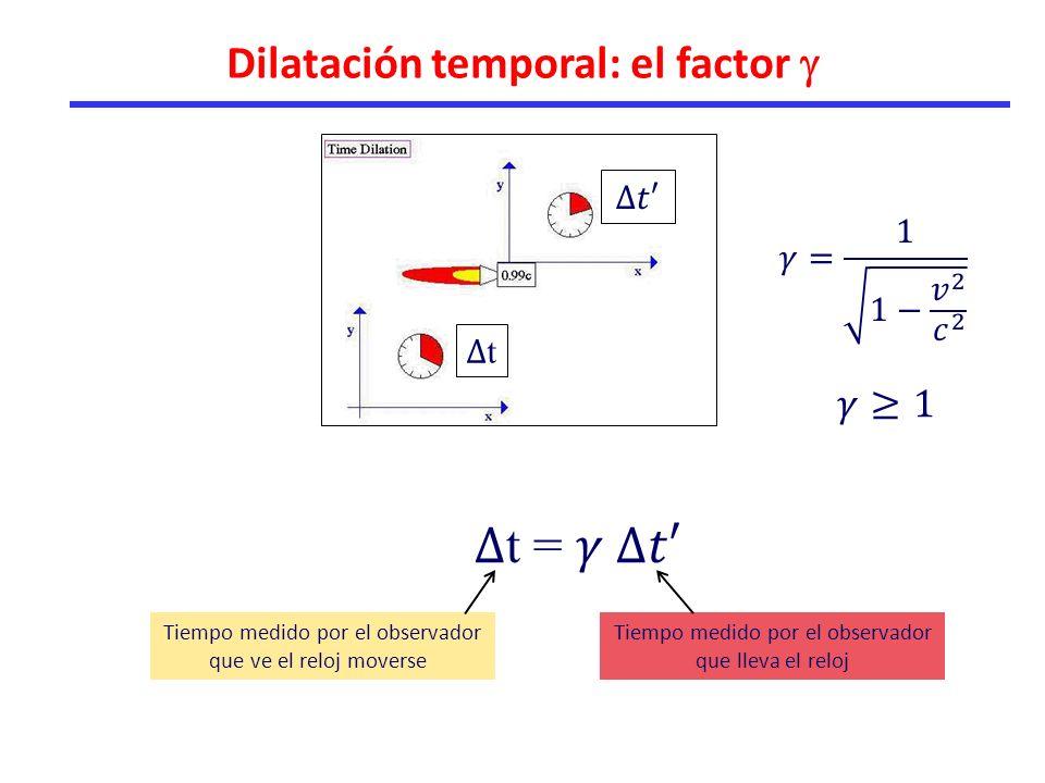 Dilatación temporal: el factor Tiempo medido por el observador que ve el reloj moverse Tiempo medido por el observador que lleva el reloj
