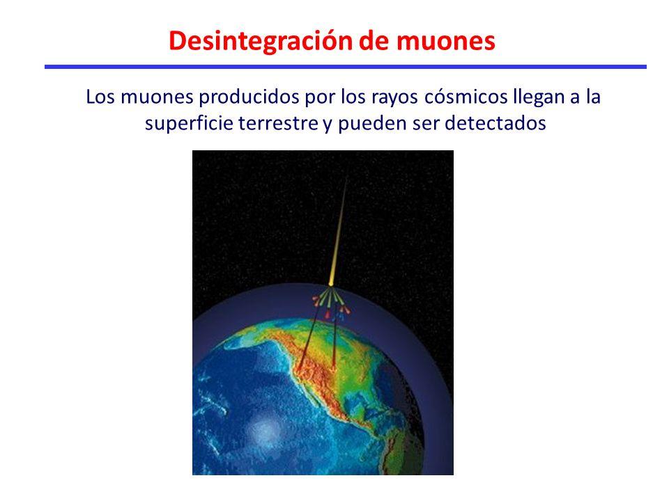 Desintegración de muones Los muones producidos por los rayos cósmicos llegan a la superficie terrestre y pueden ser detectados