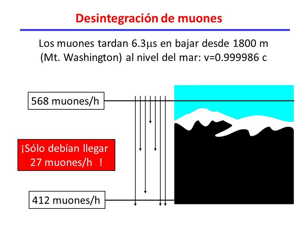Los muones tardan 6.3 s en bajar desde 1800 m (Mt.