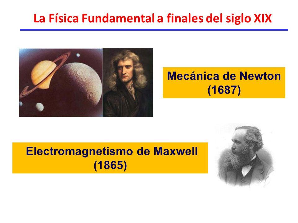 Mecánica de Newton (1687) Electromagnetismo de Maxwell (1865) La Física Fundamental a finales del siglo XIX