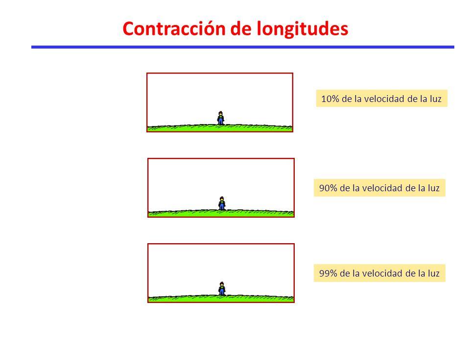Contracción de longitudes 10% de la velocidad de la luz 99% de la velocidad de la luz 90% de la velocidad de la luz